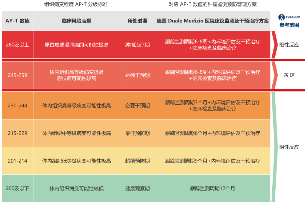 无细胞图-中文1016_画板 1 副本 3